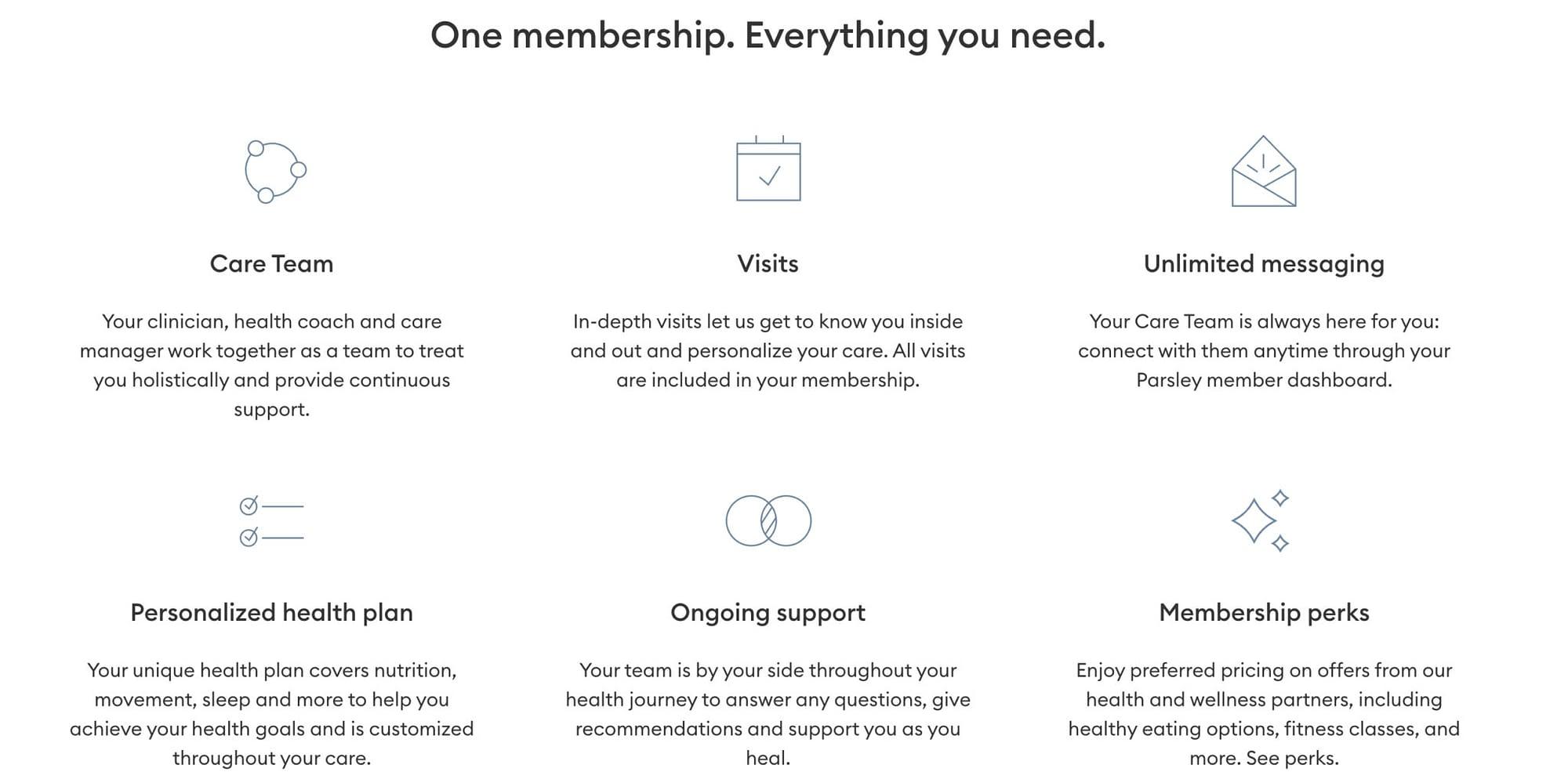 Parsley Health Membership