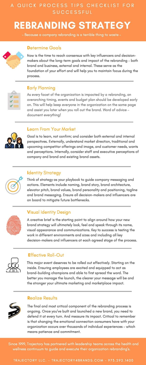 rebranding strategy infographic