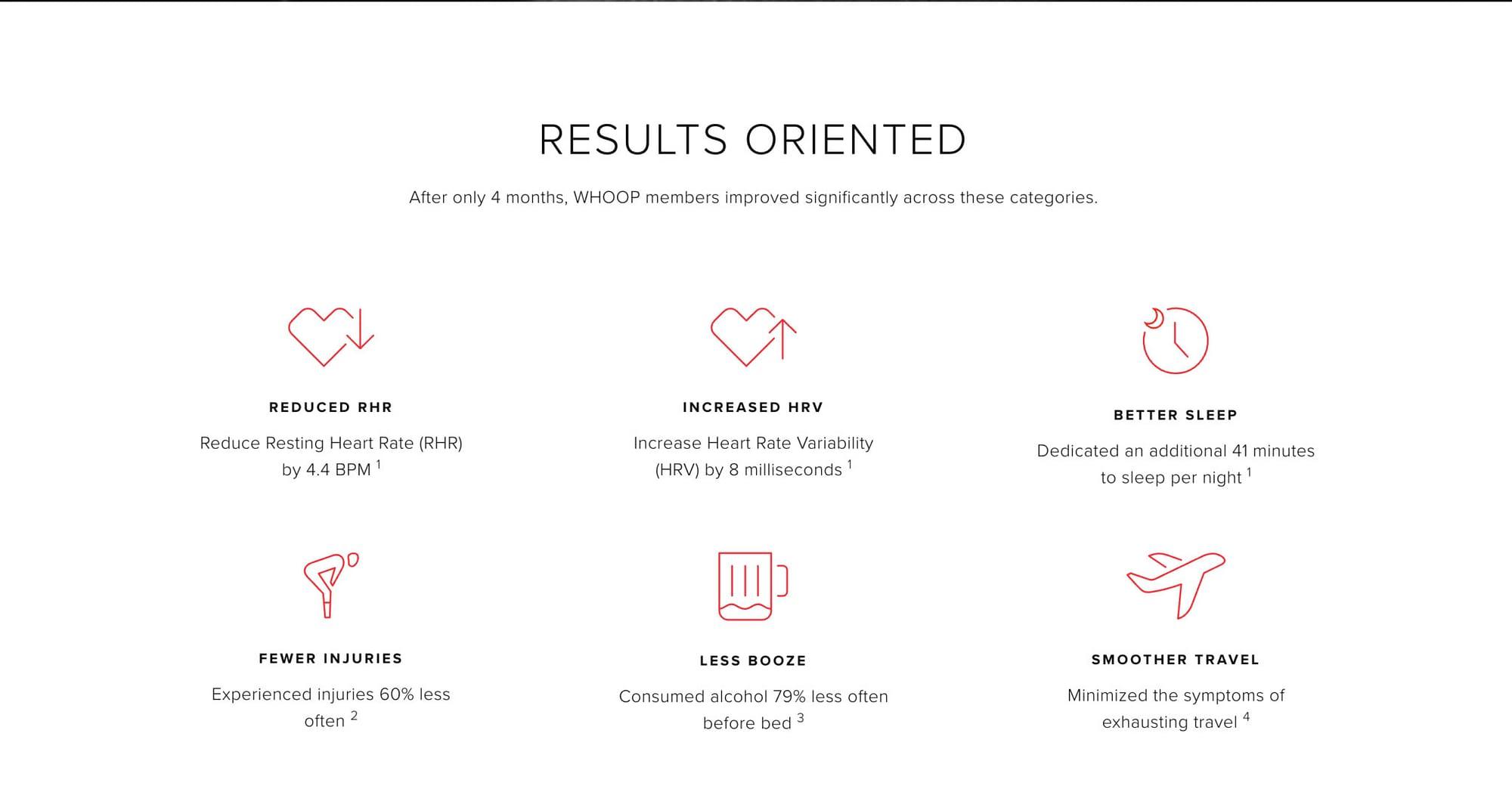 WHOOP Results