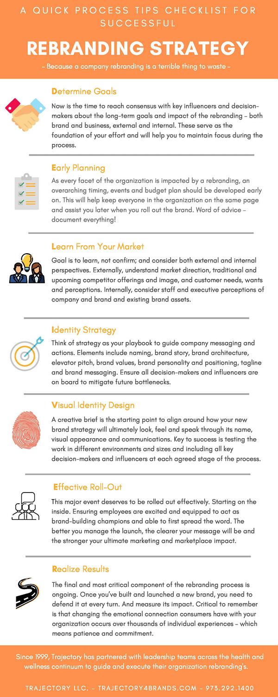 rebranding strategy infographic