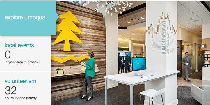What healthcare marketing teams can learn from Umpqua Bank